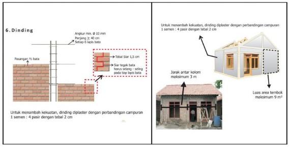 Struktur Dinding